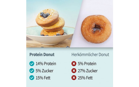 body_attack_protein_donut_packung