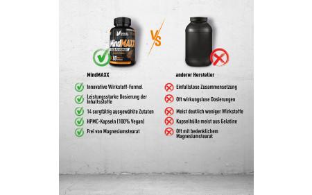 engel-nutrition-mindmaxx-produkvergleich
