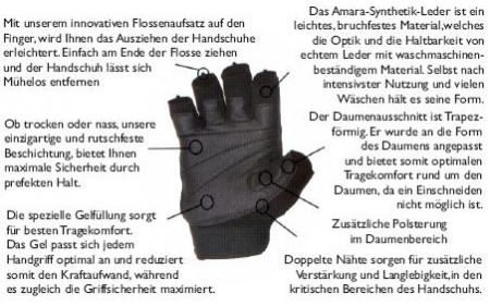 schiek-sports-handschuh-details
