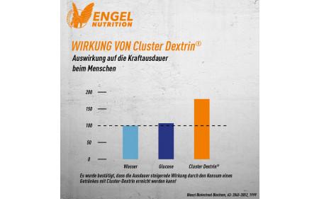 wirkung-von-cluster-dextrin