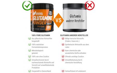 engel-nutrition-glutamin-powder-vergleich