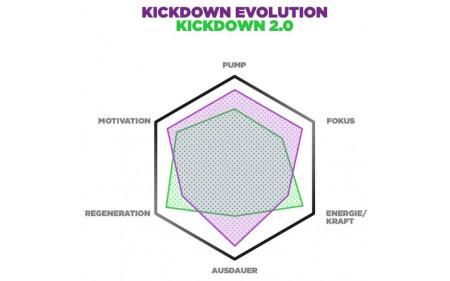 zec_kickdown_evolution