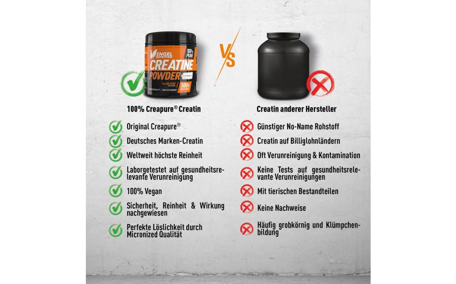 engel-nutrition-creatin-produktvergleich
