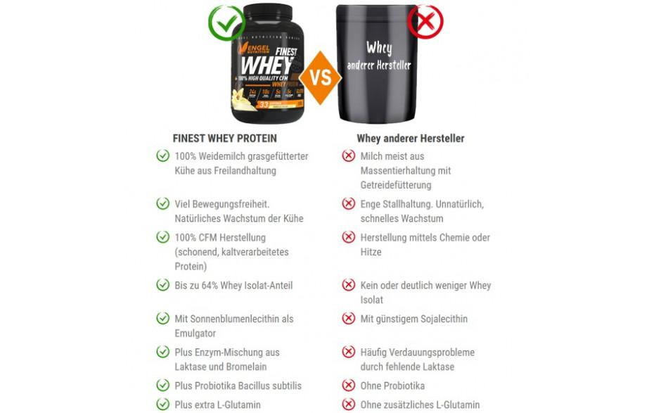 engel-nutrition-finest-whey-protein-vergleich