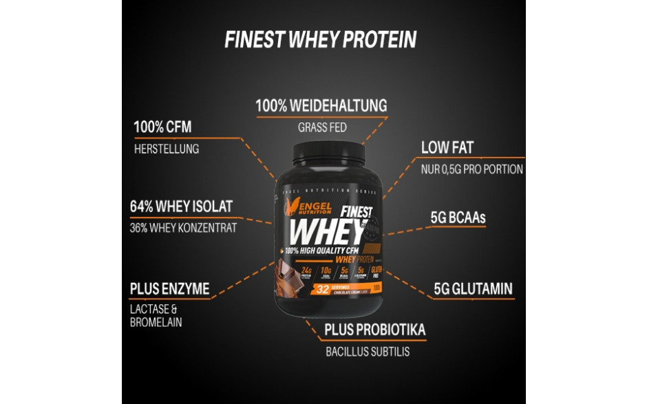 engel-nutrition-finest-whey-protein-highlights