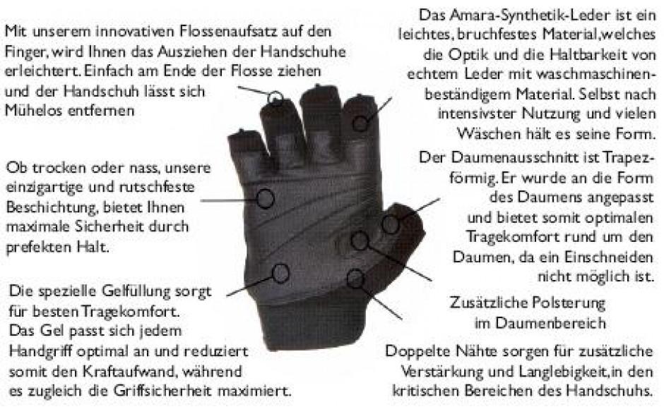 schiek-sports-handschuhe-beschreibung