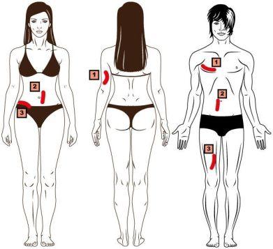3 Faltenmethode Körperfettmessung
