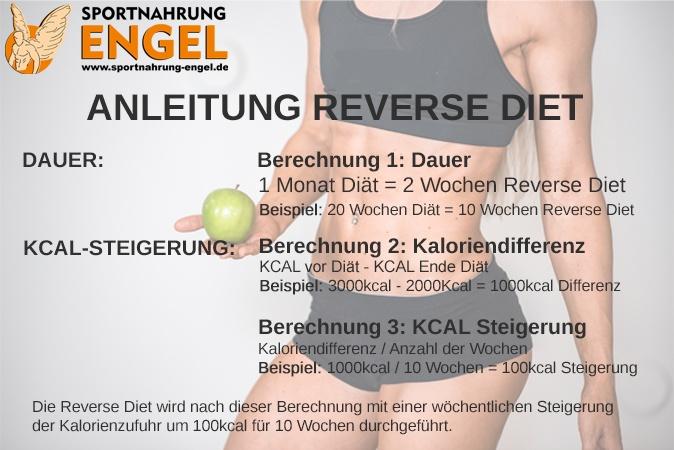 Anleitung Reverse Diet um einen Jojo Effekt zu vermeiden