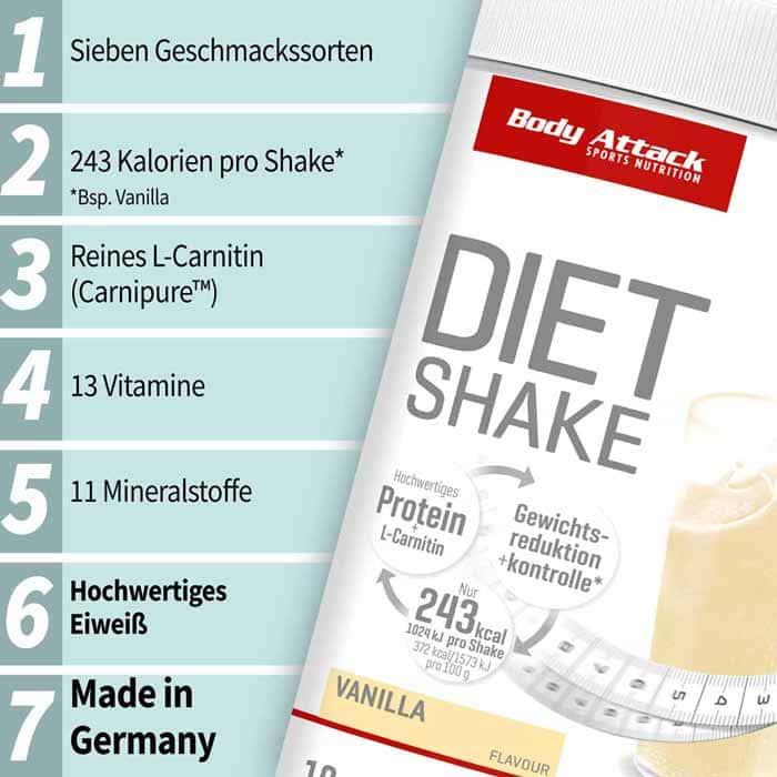 Diät Shake zum Abnehmen