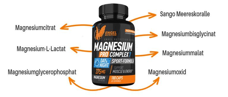 Engel Nutrition Magnesium Pro Complex - Magnesiumformen