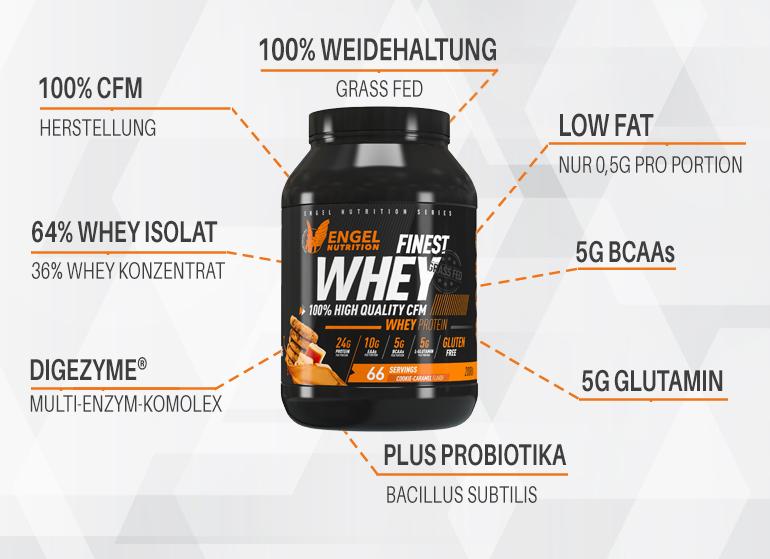 Engel Nutrition Finest Grass Fed Whey Protein - Weidemilch von grasgefütterten Kühen LG