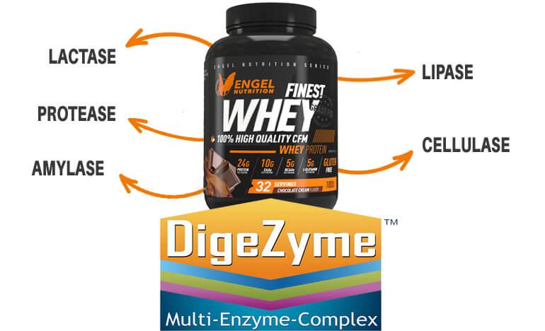 Finest Whey enthält Digezyme