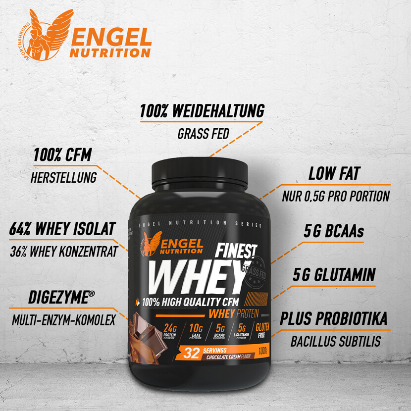 Highlights Finest Whey XS