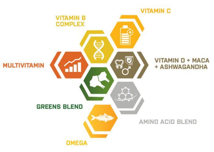 Optimale Vitamin Versorgung für Männer mit dem XXL Mens Performance Vitamin Pack
