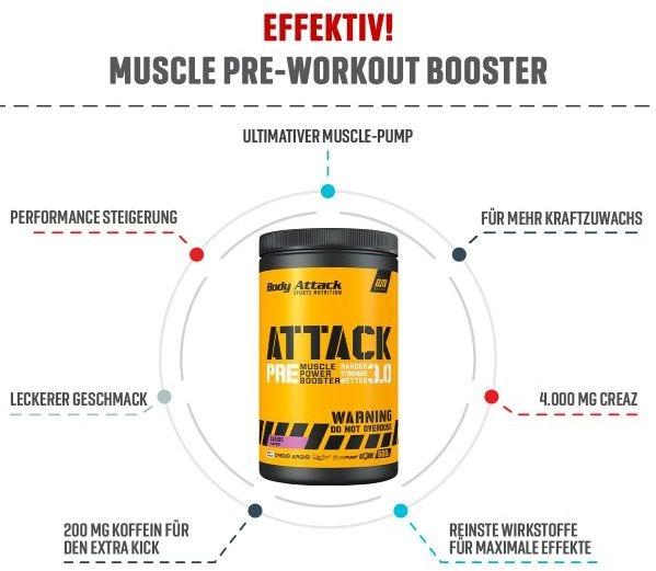 Pre Workout für Kraft und Power