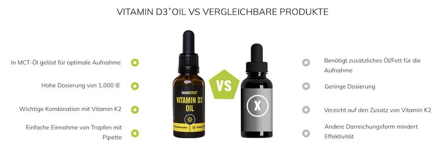 Vorteile von Vitamin D3 Oil