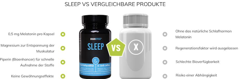 Sleep von Braineffect mit Melatonin