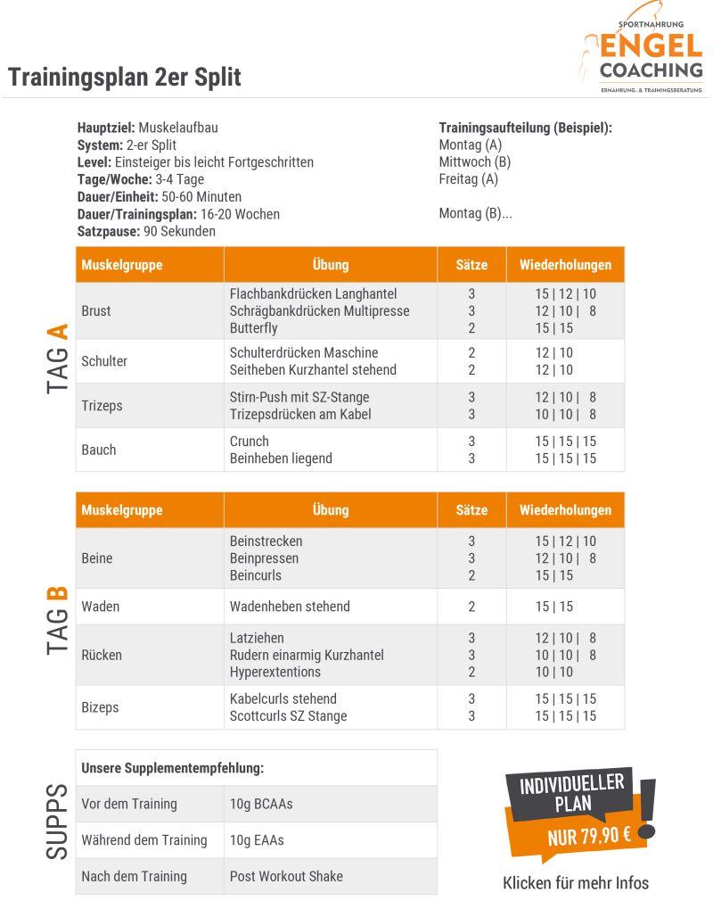 Trainingsplan Muskelaufbau 2er Split für Beginner und Fortgeschrittene