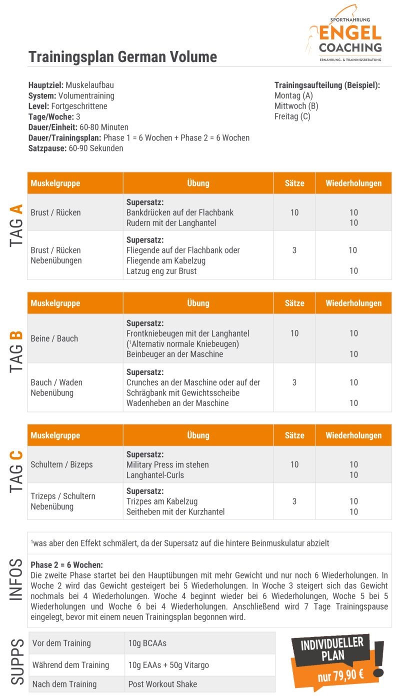 German Volume Training Trainingplan zum Muskelaufbau