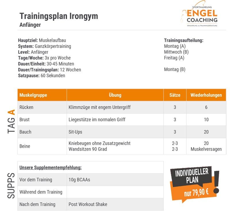 Irongym Trainingsplan für Anfänger