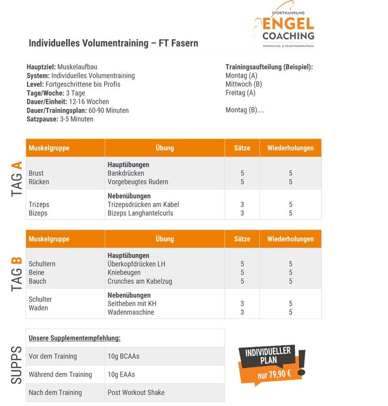 Individuelles Volumentraining für FT Fasern