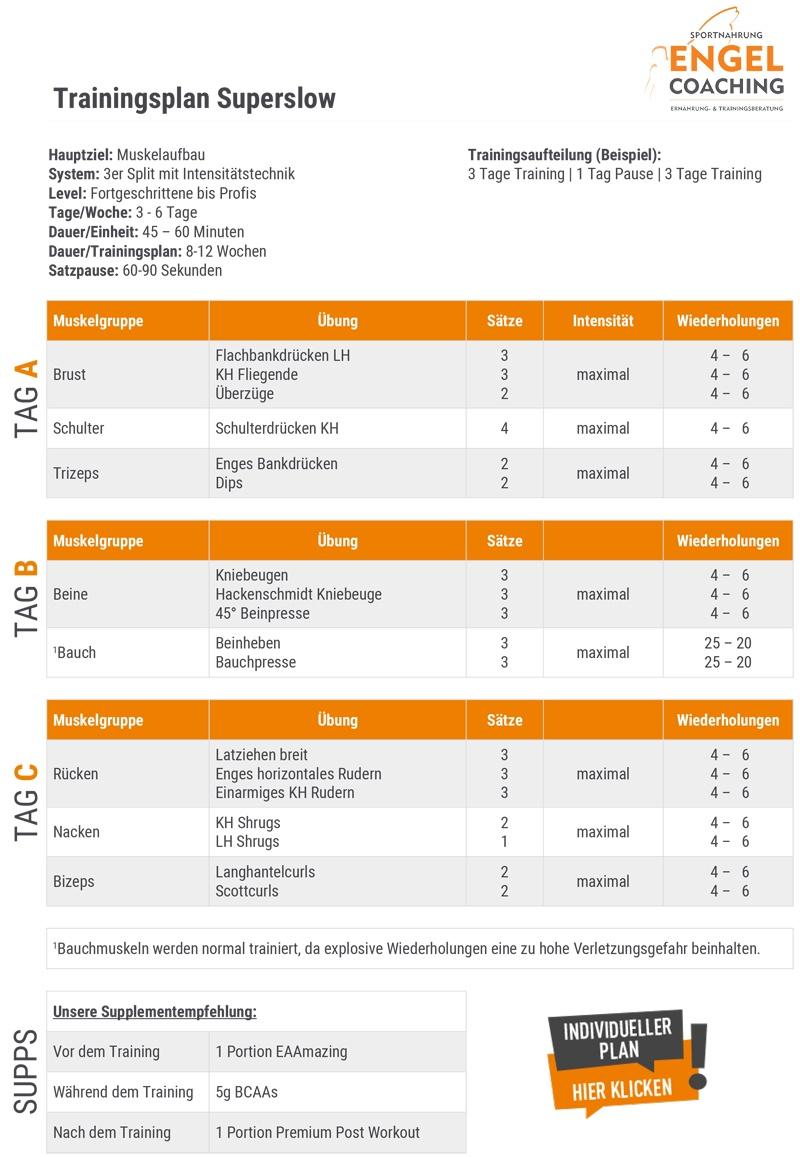 Superslow Trainingsplan für Fortgeschrittene 3-6 Trainingstage